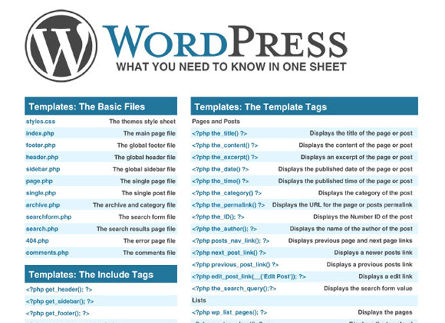 WordPress CheatSheet  What you Need to Know